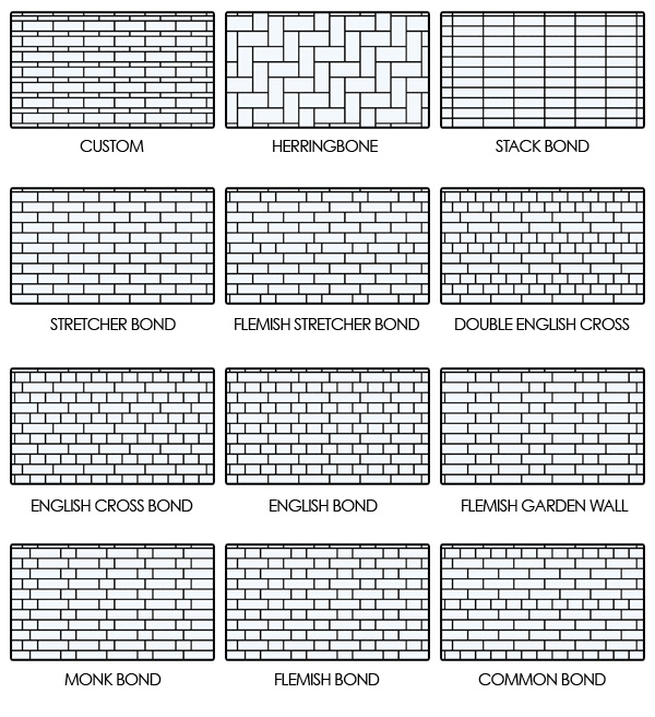 TileLayoutPatterns How To Create Random Walls And Floors With