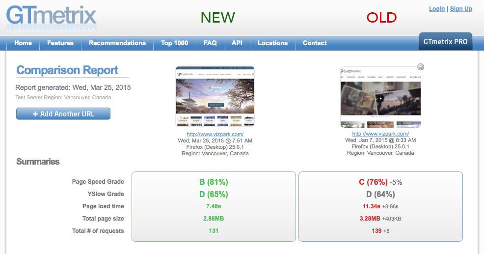 VP_Website2.0-GTMetrix-compare